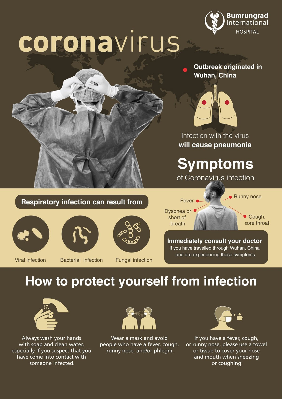 Coronavirus: What You Need to Know Infographic