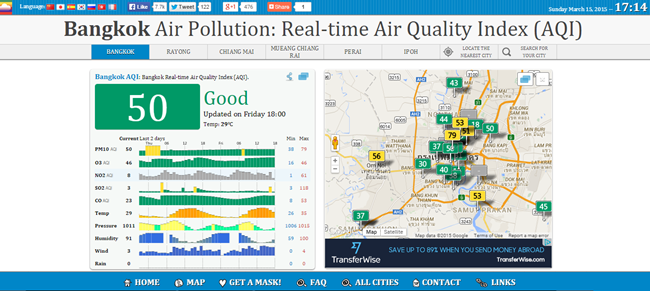 suffering from bangkok Big city air pollution