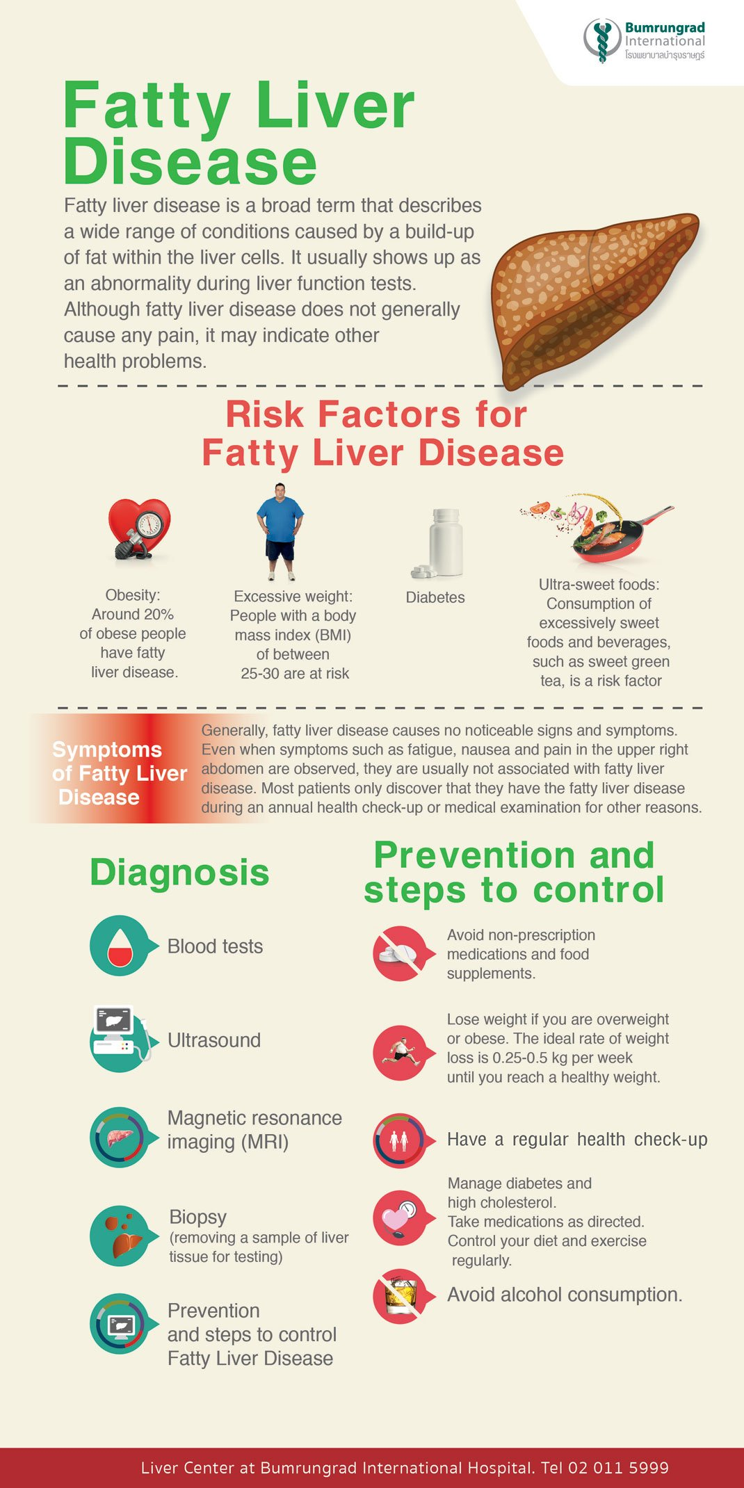 Fatty-Liver-Disease-web infographic liver center