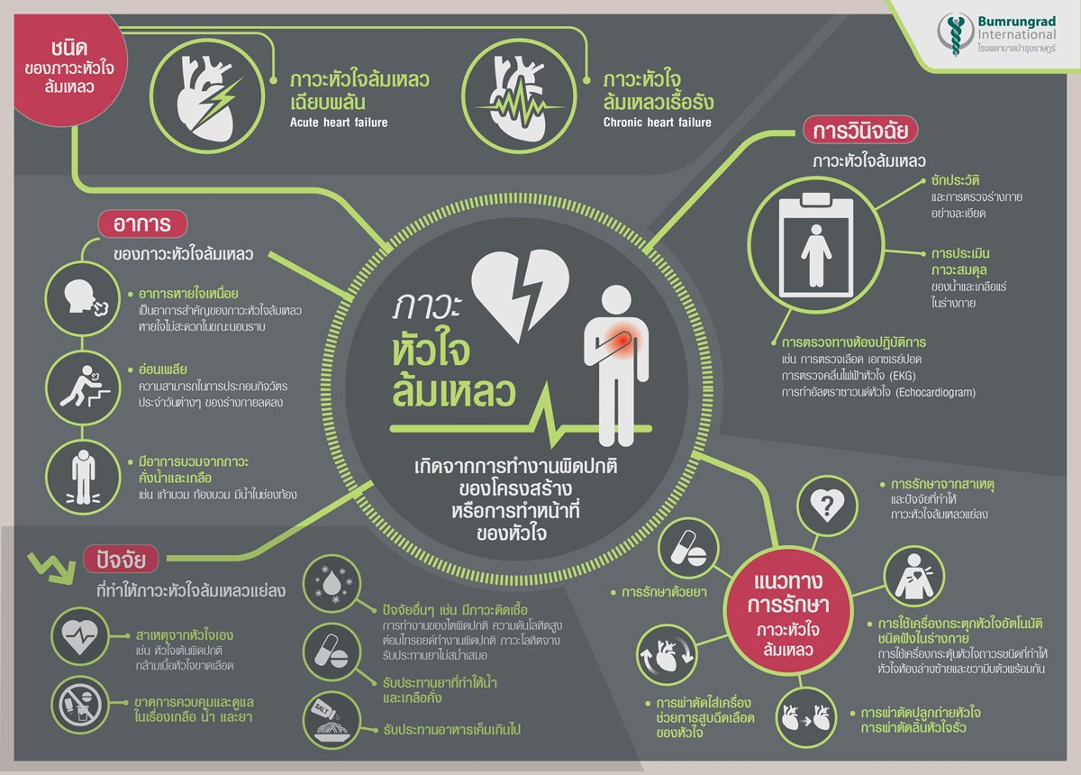 Infographic-HeartFailure-01.jpg