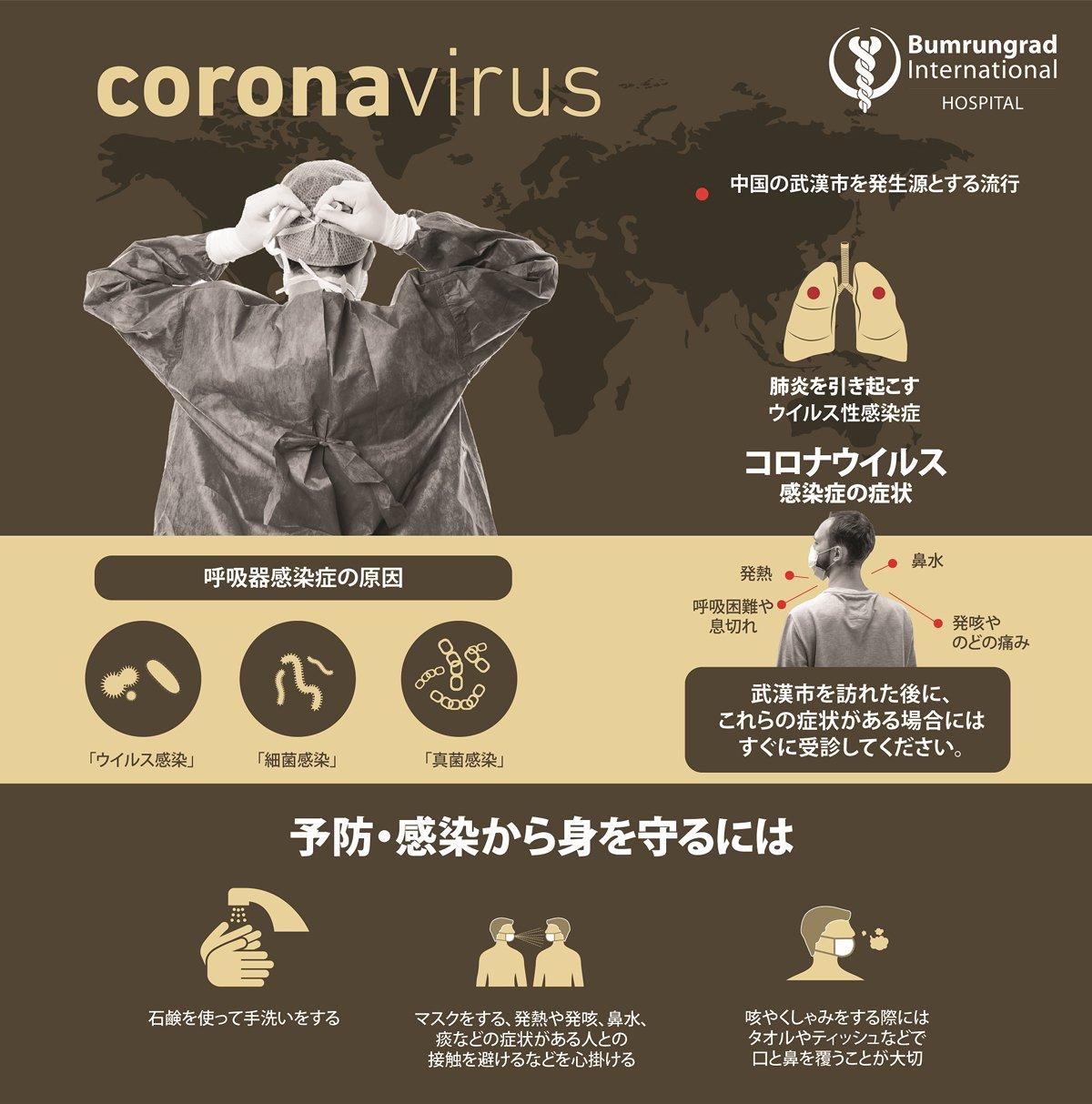 たん コロナ 症状