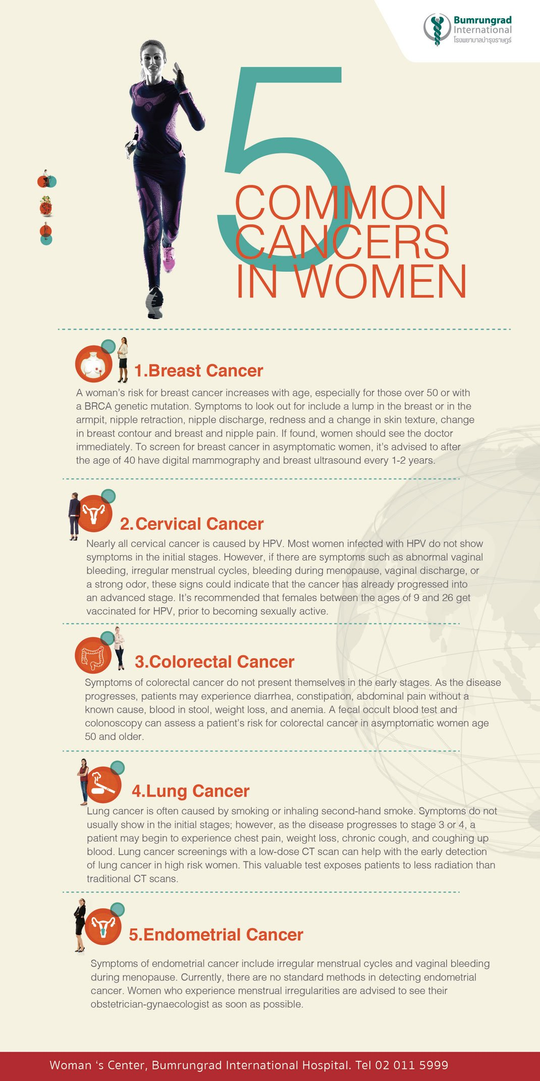5 Common Cancers in Women infographic