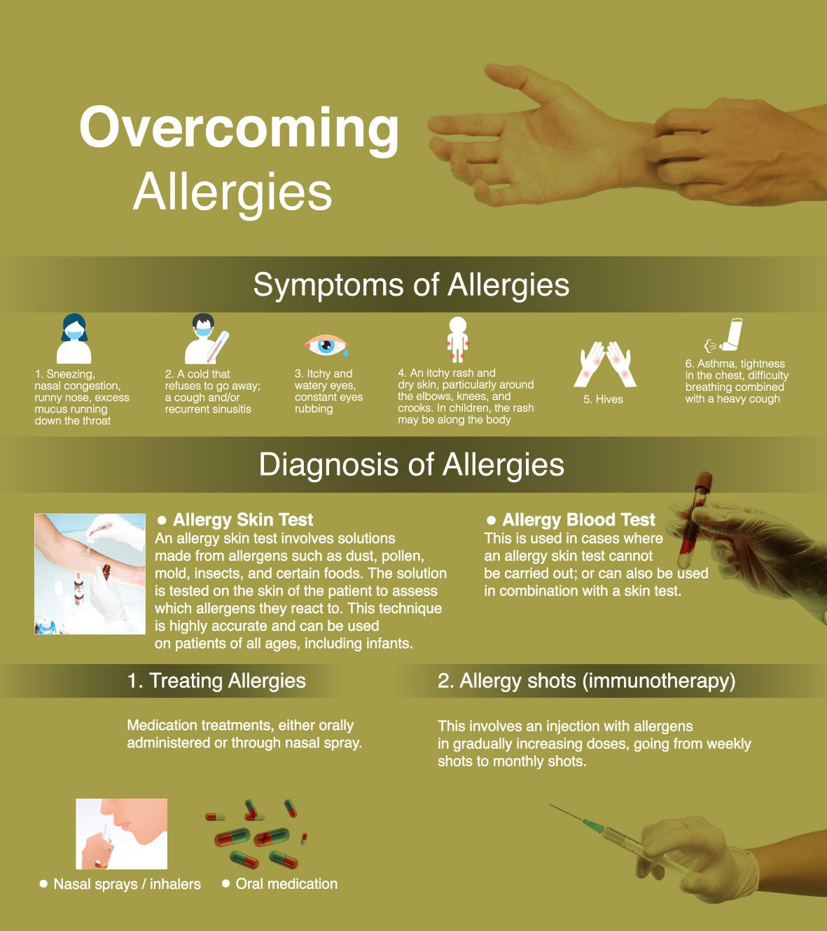 Infographic-Allergies-ENG_JULY.jpg