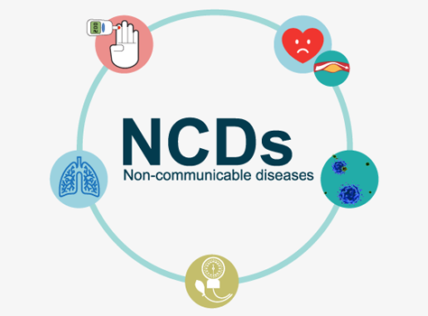 NCDs Caused by Lifestyle and Behavior