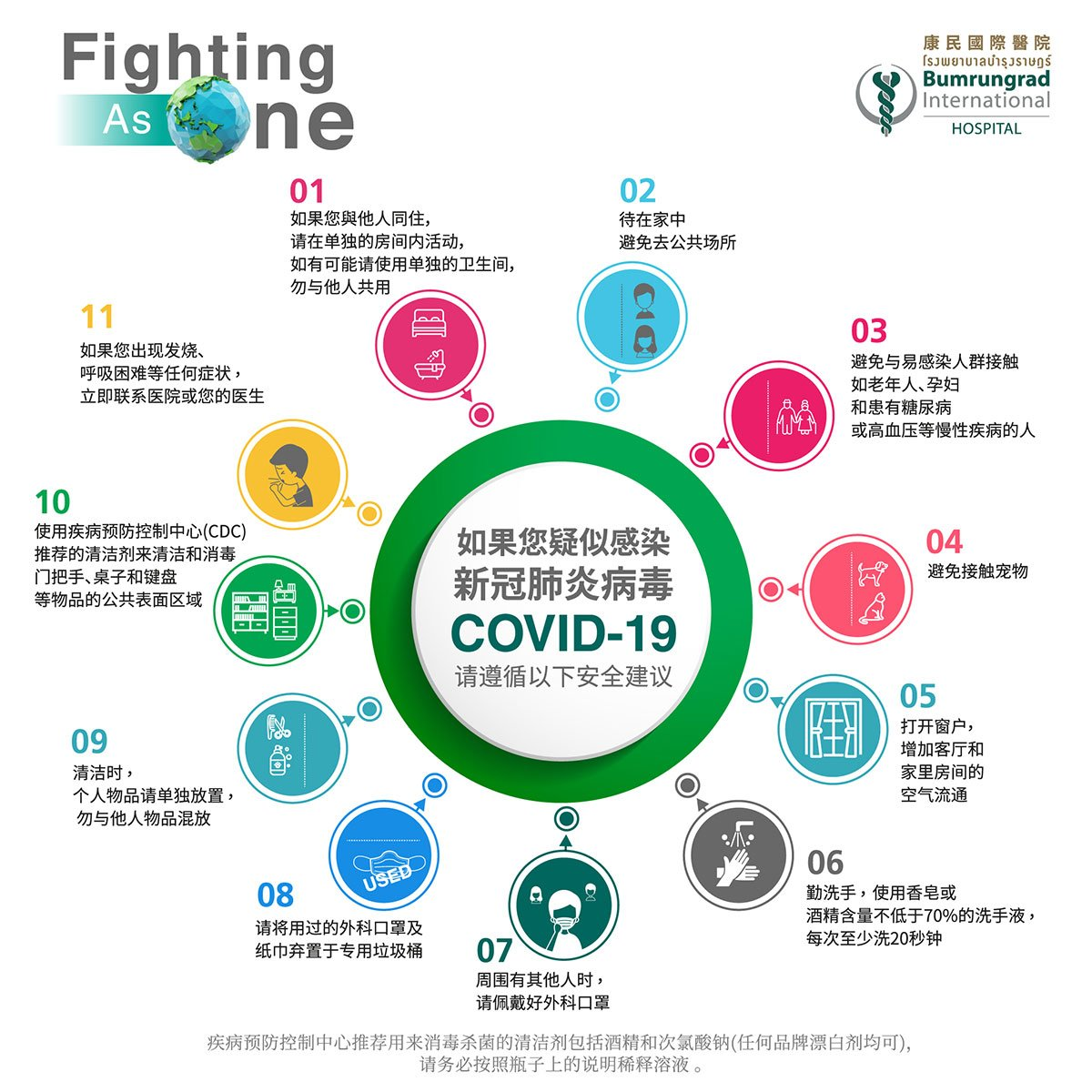 Website_Safety-advice-if-you-suspect-covid-19-infection_CN.jpg