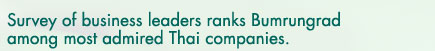 Survey of business leaders ranks Bumrungrad among most admired Thai companies.
