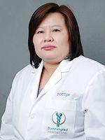 Assist. Prof.Dr. Youwanush Kongdan