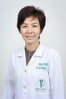 Dr. Wannee Ketmalasiri