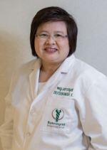 Assoc.Prof.Dr. Youwanush Kongdan